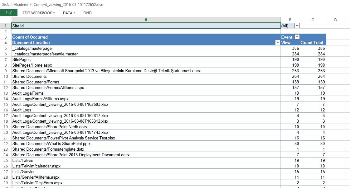 audit_logs_12